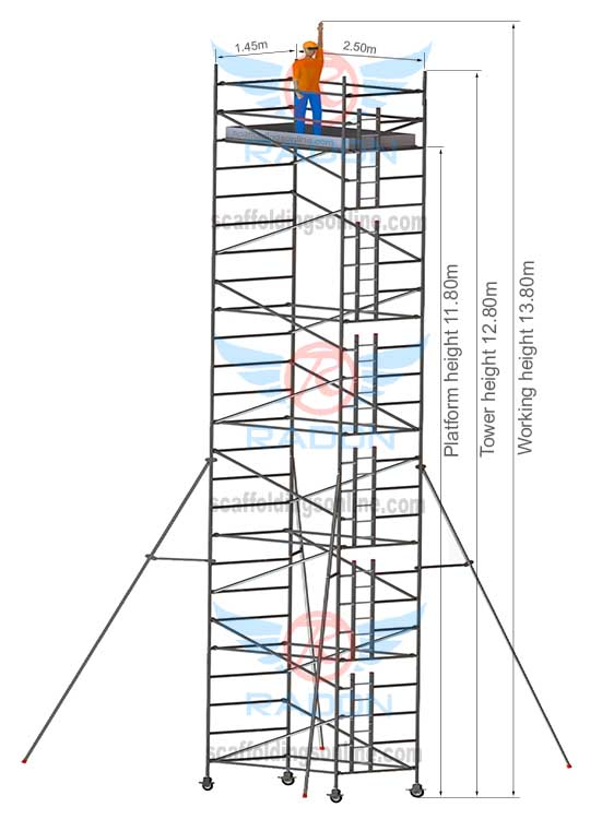 1.45m X 2.50m - Working Height 13.80m