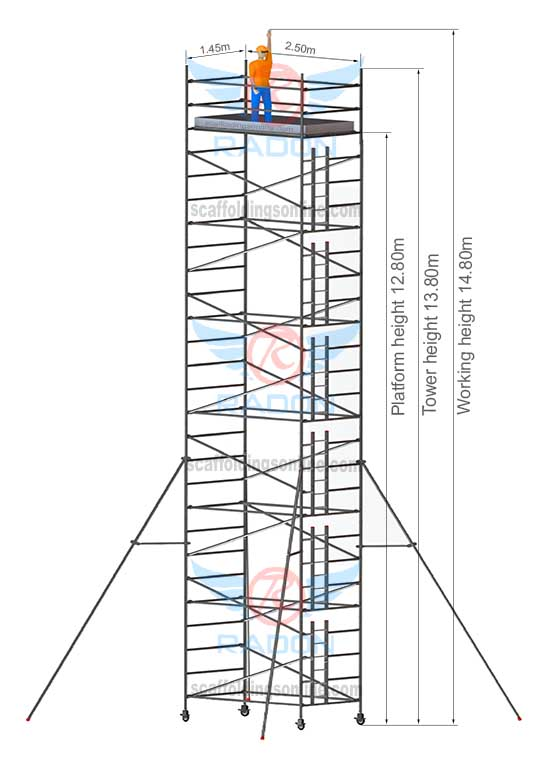 1.45m X 2.50m - Working Height 14.80m