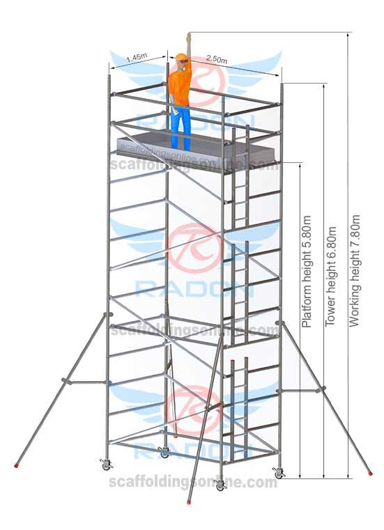 1.45m x 2.50m - Working Height 7.80m